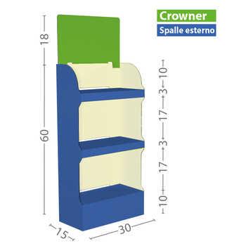 Dimensioni L in cm
